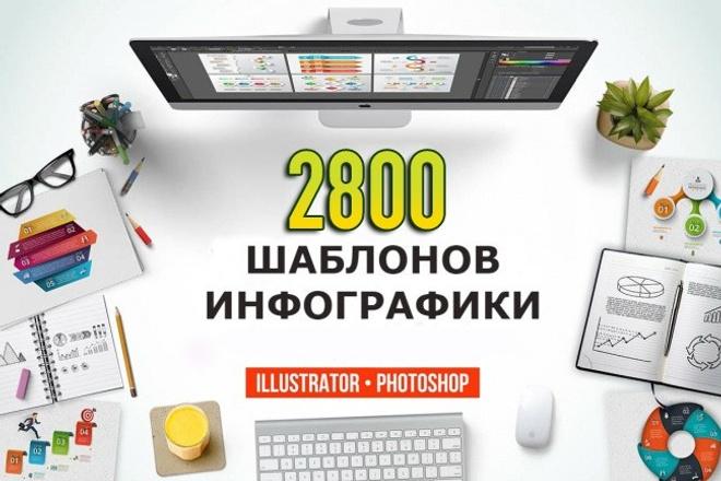 2800 шаблонов для создания инфографики 29 - kwork.ru