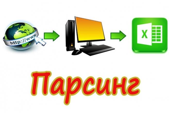 Парсинг. Интернет-магазины, сайты, блоги, соцсети 1 - kwork.ru