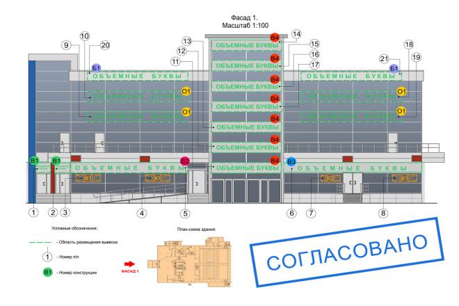 Проект размещения рекламных конструкций 5 - kwork.ru