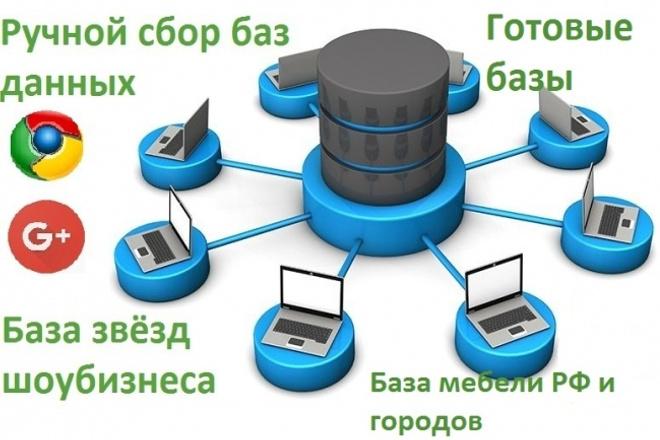 Сбор контактов компаний из открытых источников. Вручную 1 - kwork.ru