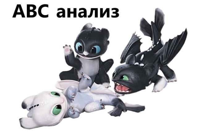 АВС анализ ваших продуктов, клиентов или сотрудников 1 - kwork.ru