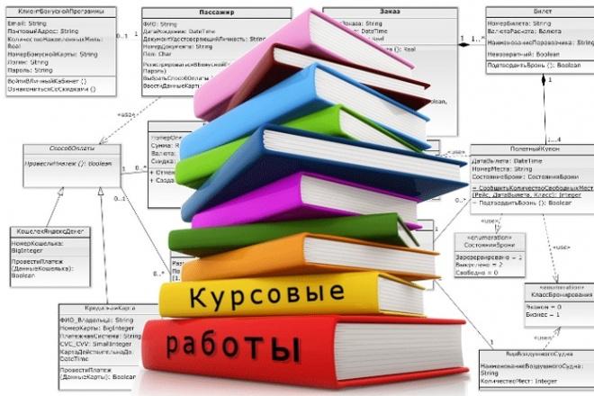 Оформление по ГОСТу курсовых работ в Access, mysql, 1C 1 - kwork.ru