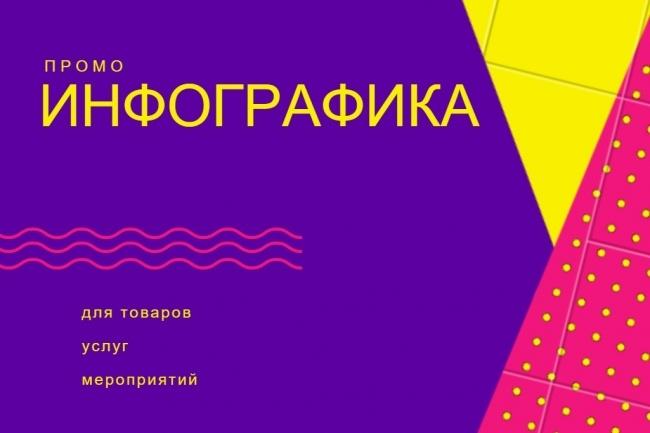 Создам Яркую Типографику для продвижения Ваших Услуг или Продуктов 2 - kwork.ru