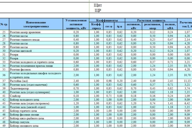 Расчёт электрических нагрузок для сетей 0,4 кВ 4 - kwork.ru