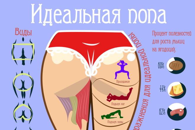 Инфографики 4 - kwork.ru