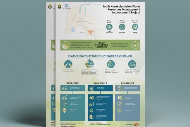 Дизайн плаката 5 - kwork.ru