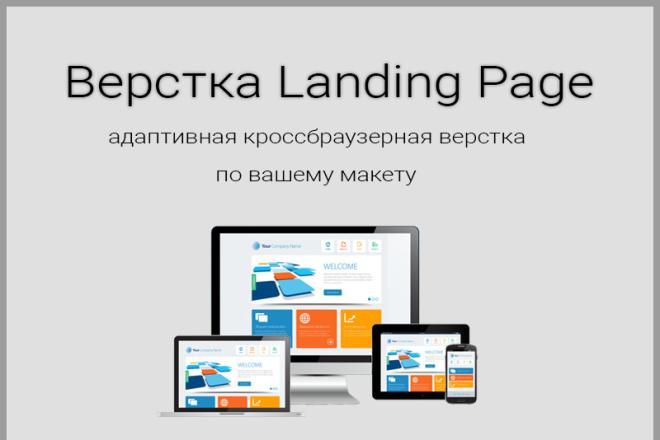 Верстка лендинга из PSD, XD, AI, Figma, Sketch, CDR макетов 4 - kwork.ru