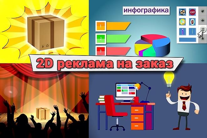 2D анимационный рекламный ролик в инфографическом стиле с персонажами 1 - kwork.ru