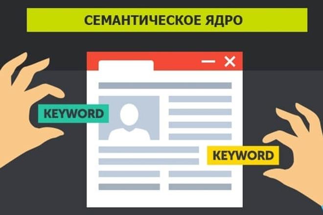 Подберу ключевые слова для ЯД, составлю сематическое ядро сайта 1 - kwork.ru