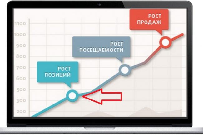 Подниму страничку сайта в ТОР 10 поисковиков. SEO анализ страницы 1 - kwork.ru