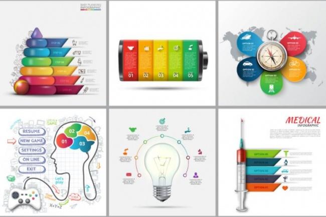 Набор инфографики. 13 тематик, 800 шаблонов, 2 пакета иконок 27 - kwork.ru