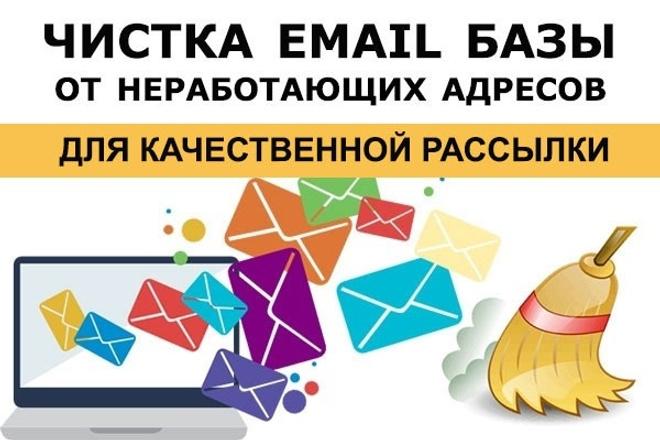 Почищу базу до 100000 email от не валидных адресов 1 - kwork.ru