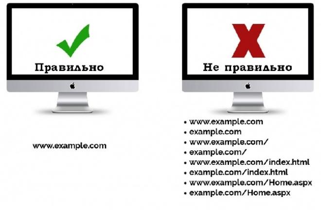 Найду дублирующие страницы и закрою от поисковых систем 1 - kwork.ru