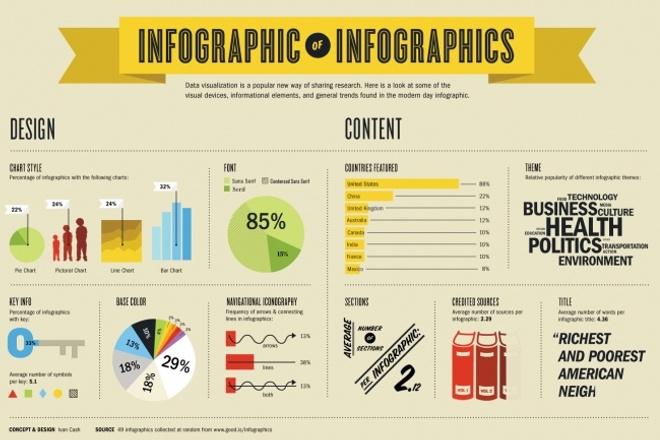 Набор премиальной инфографики для презентаций PowerPoint 5 - kwork.ru