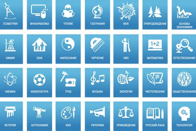 Нарисую иконки в векторе 1 - kwork.ru