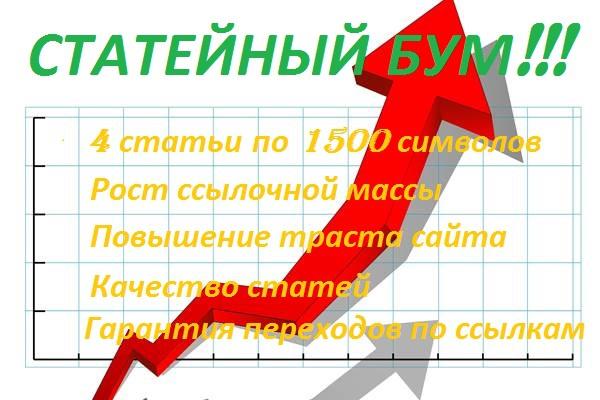 4 уникальные статьи по 1500 символов с размещение на сайте 1 - kwork.ru