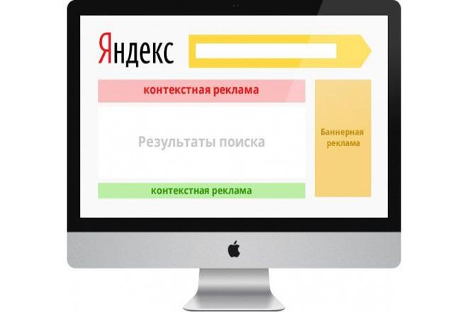 Видеокурс Бесплатное продвижение услуг в Яндексе 1 - kwork.ru