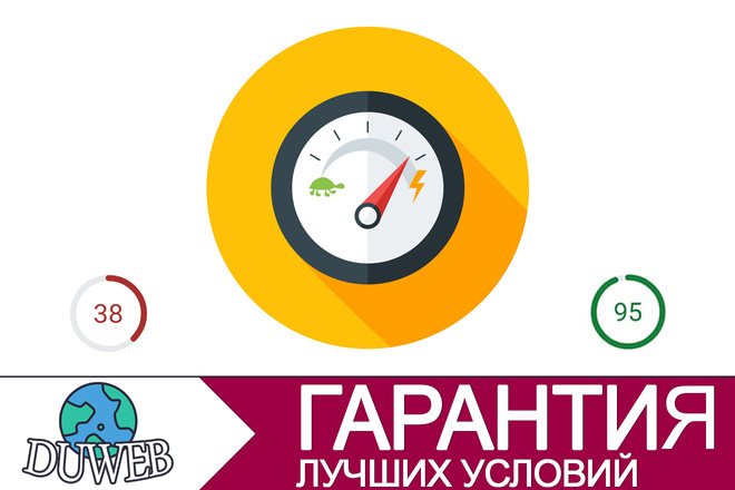 Ускорю WordPress сайт по Google PageSpeed Insights 1 - kwork.ru