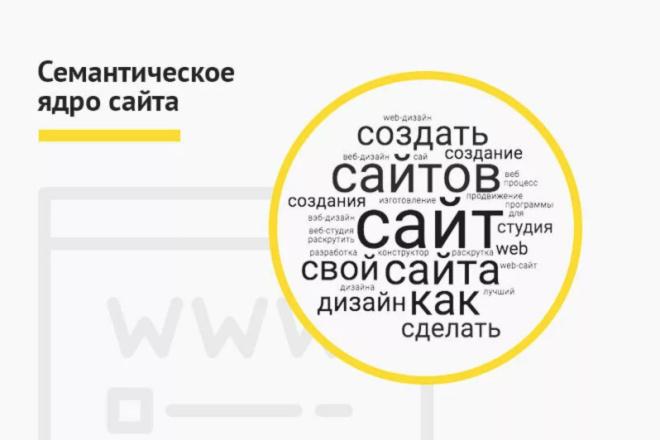 Подберу целевые и конверсионные запросы для сайта 1 - kwork.ru