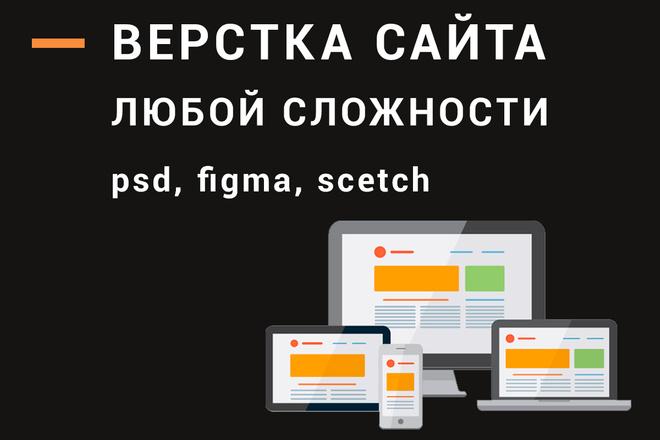 Адаптивная верстка сайтов 13 - kwork.ru