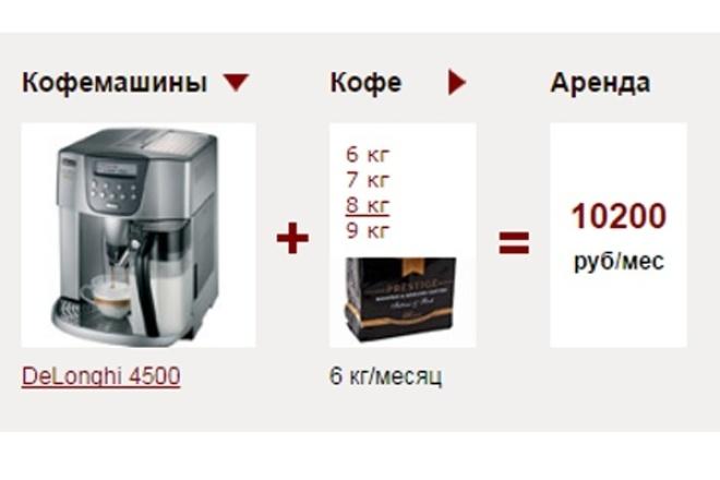 Скрипты для сайта (PHP    Javascipt) 1 - kwork.ru