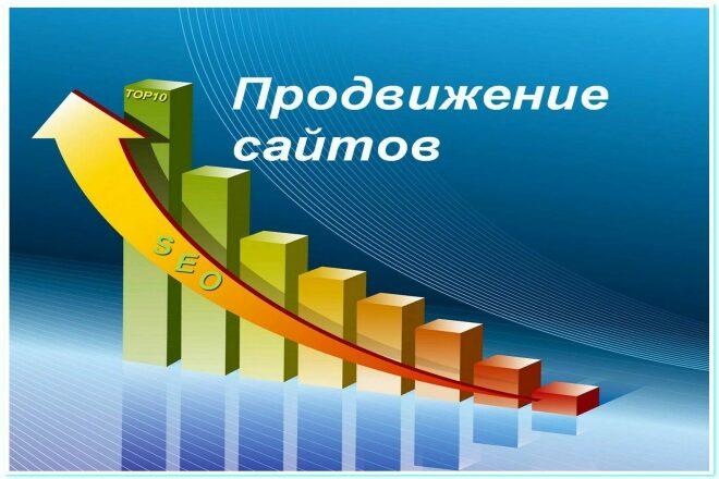Продвижение сайтов каталог ссылок компания петроком спб сайт