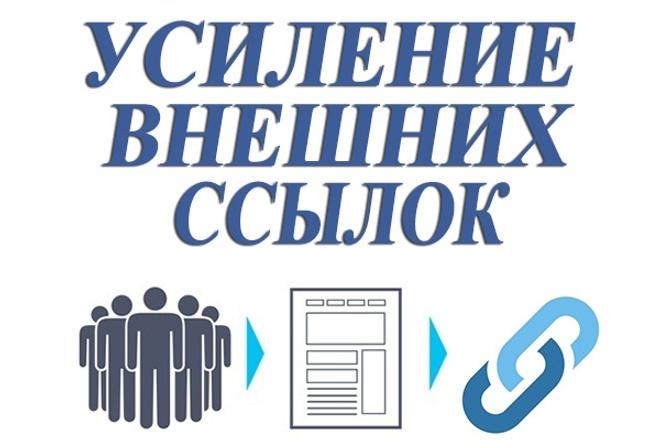 Усиление внешних ссылок переходами 1 - kwork.ru
