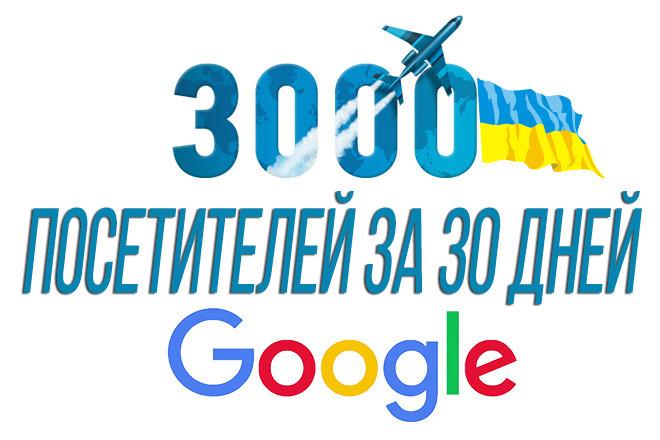 3000 посетителей на сайт из Google Украина за 30 дней 1 - kwork.ru