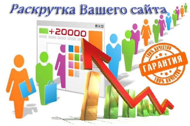 Раскрутка Вашего сайта до 2000 уникальных посещений 1 - kwork.ru
