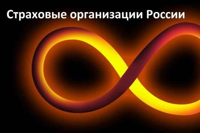 База организаций, которые занимаются страхованием Россия 1 - kwork.ru