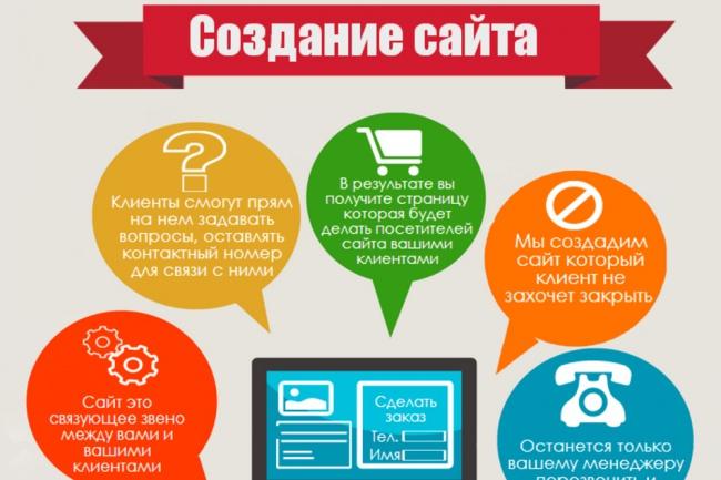 Установка CMS Drupal,Opencart,Joomla 1 - kwork.ru