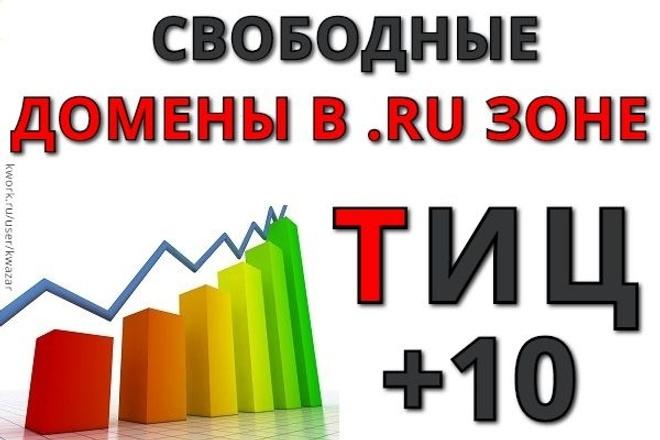 Подберу для вас 5 свободных доменов с ТИЦ 10 в зоне .RU 1 - kwork.ru