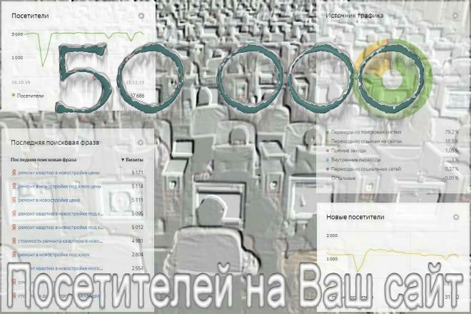 50 000 Посетителей на Ваш сайт. Всего 0.2 р. за уникальное посещение 1 - kwork.ru