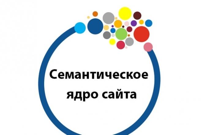 Семантика. Сбор ядра 1 - kwork.ru