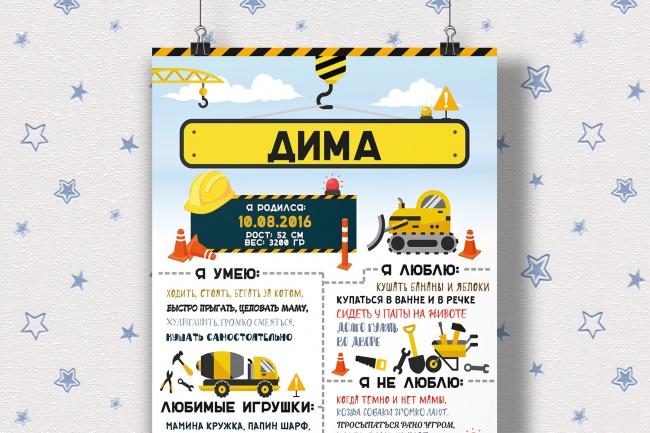 Именной постер достижений на годовщину ребенку 1 - kwork.ru