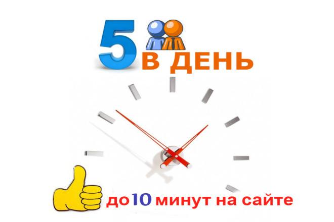 5 посетителей в сутки. Улучшение поведенческих факторов целый месяц 1 - kwork.ru