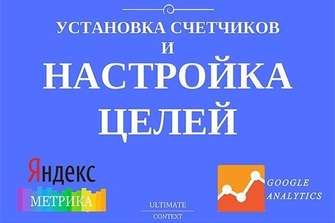 Настройка целей для Яндекс Метрики и Google Analytics 1 - kwork.ru