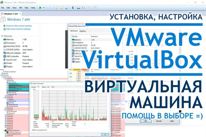 Виртуальная машина VMware или VirtualBox, гипервизор, установлю 1 - kwork.ru