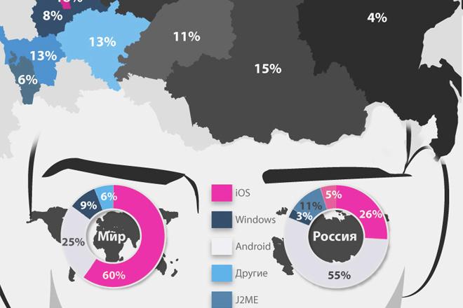 Инфографика с уникальным дизайном 12 - kwork.ru