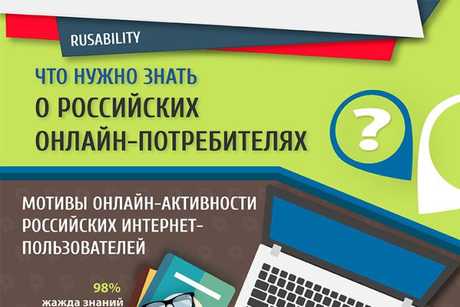 Инфографика с уникальным дизайном 1 - kwork.ru