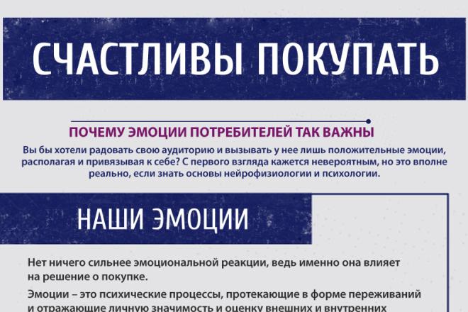 Инфографика с уникальным дизайном 6 - kwork.ru