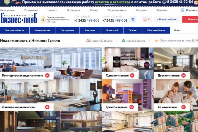 Вёрстка сайтов по доступной цене 204 - kwork.ru