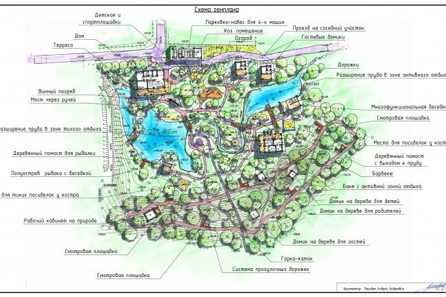 Выполню концепцию ландшафта загородного участка в стиле архскетчинга 2 - kwork.ru