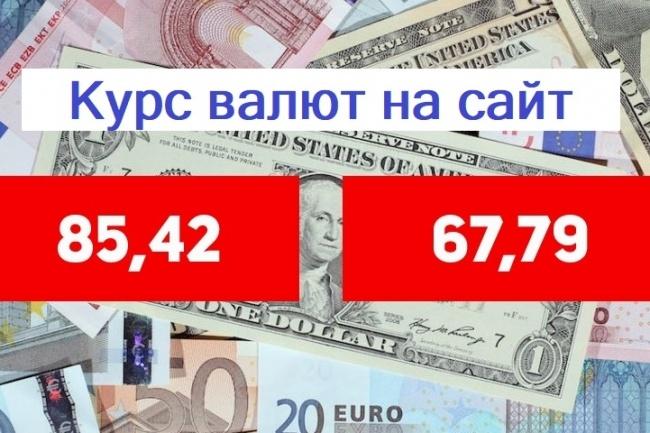 Курс валют на Ваш сайт 1 - kwork.ru