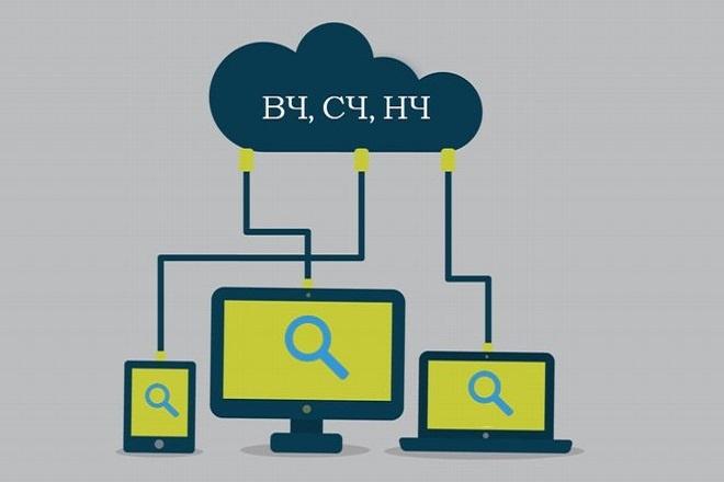 Создам семантическое ядро для вашего сайта 1 - kwork.ru
