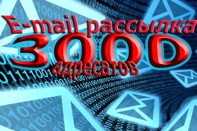E-mail рассылка на 3000 адресатов, работающих в интернете 1 - kwork.ru