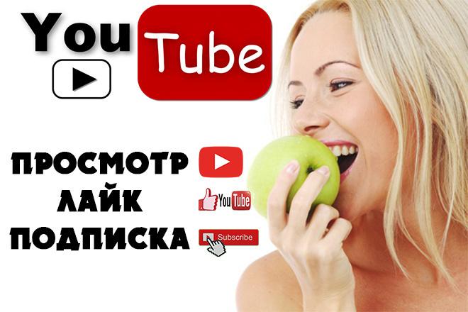 Комплексное продвижение Youtube - 155 подписчиков 1 - kwork.ru