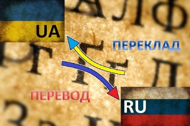 виды переводы с украинского на русский картинки открыты для сотрудничества
