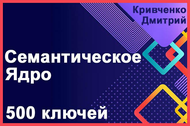 Семантическое ядро для сайта с кластеризацией для SEO продвижения 1 - kwork.ru
