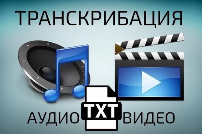 Переведу видео, аудио В текст 1 - kwork.ru